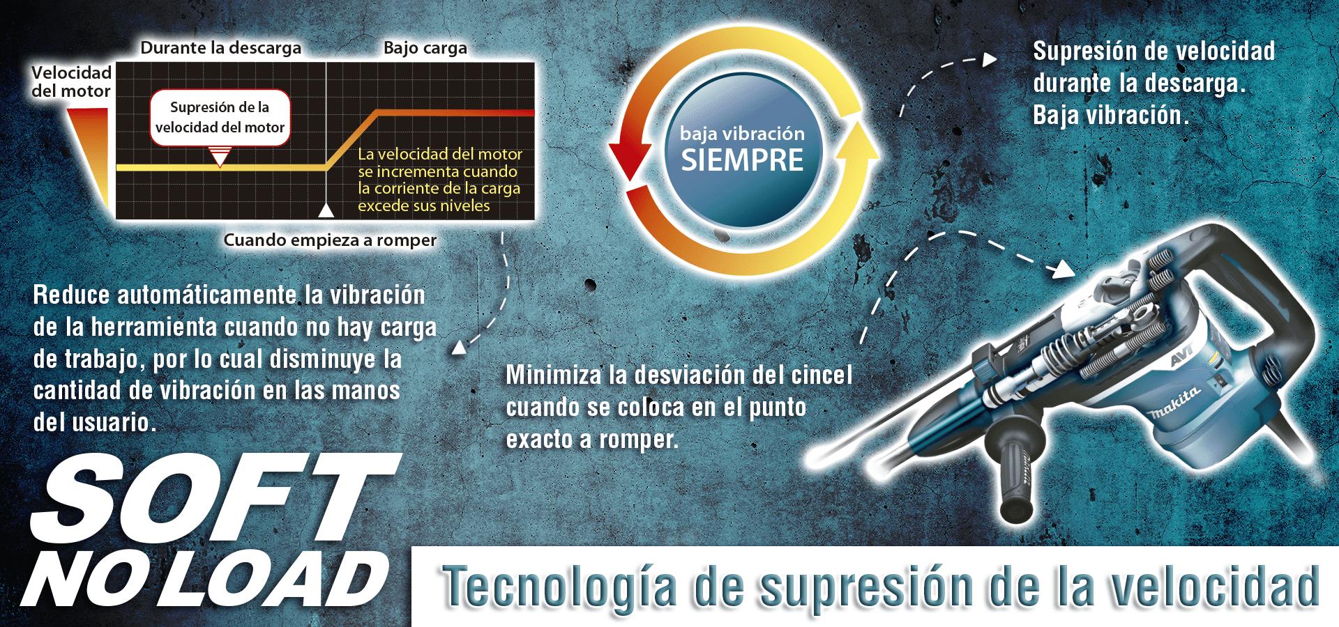 Infografia_SOFT NO LOAD